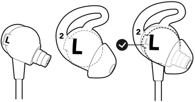 Left and Right Earbud Markings
